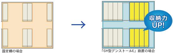 6H型デンストールE収納力