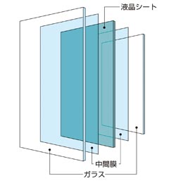 「MGP」の構造