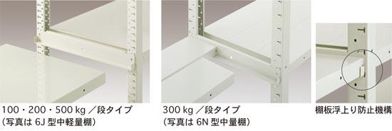 荷重条件に合わせた棚板バリエーション