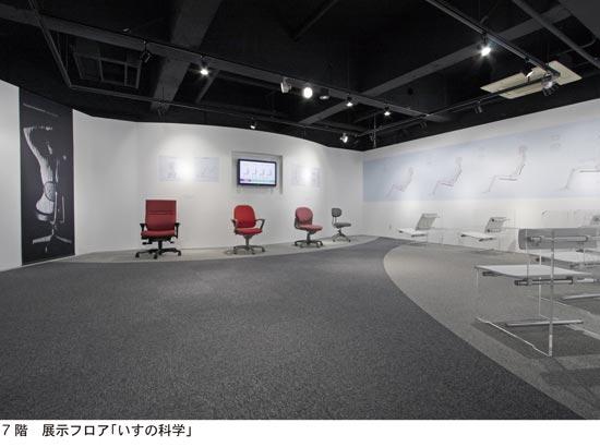 7階 展示フロア「いすの科学」