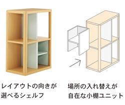 レイアウトの向きが選べるシェルフ/場所の入れ替えが自在な小棚ユニット