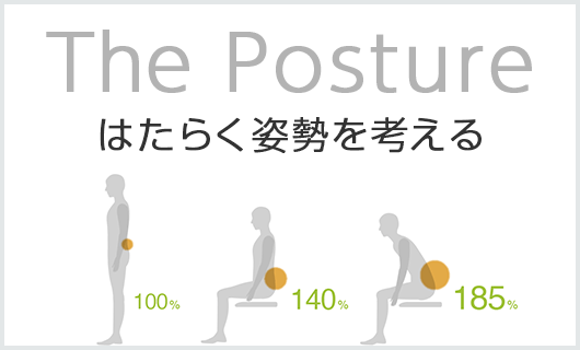 The Posture